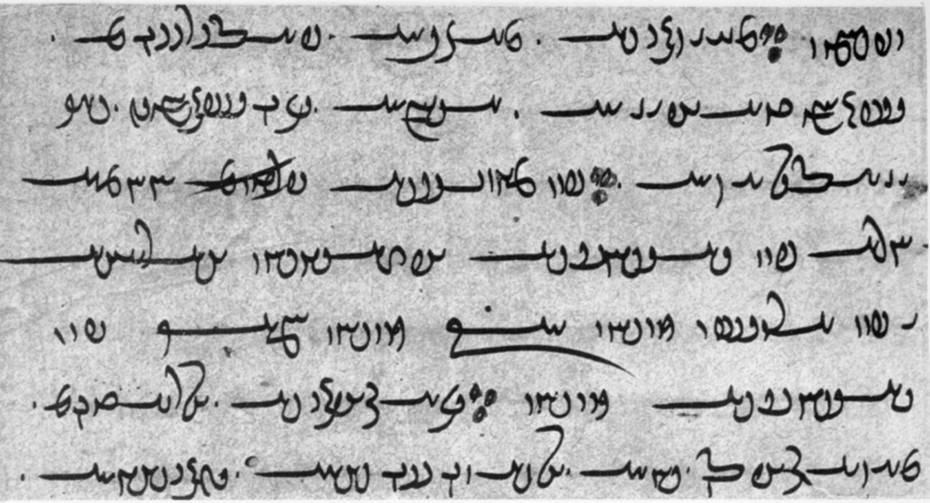 Avestan Language